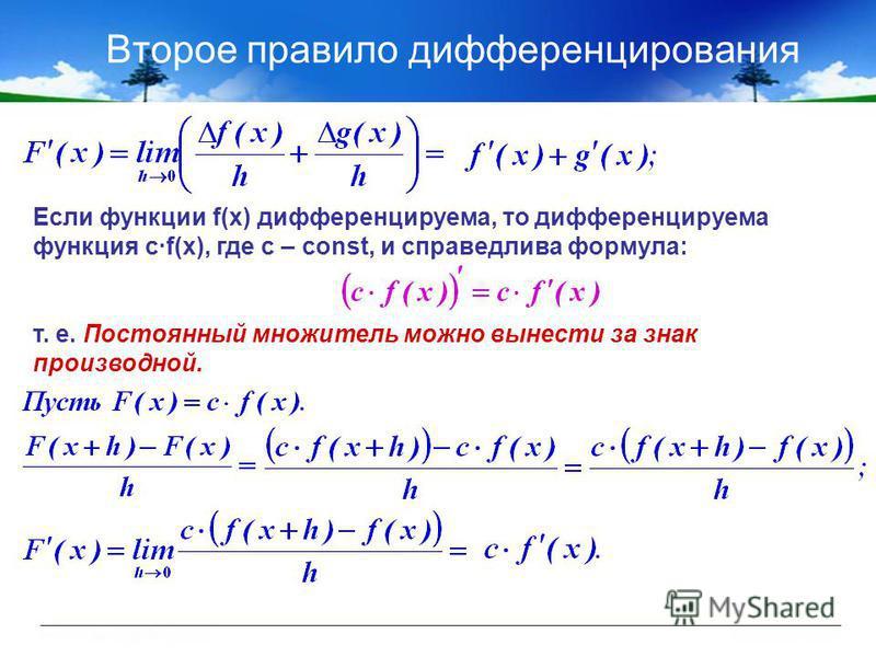 Второе правило дифференцирования Если функции f(x) дифференцируема, то дифференцируема функция с·f(x), где с – const, и справедлива формула: т. е. Постоянный множитель можно вынести за знак производной.