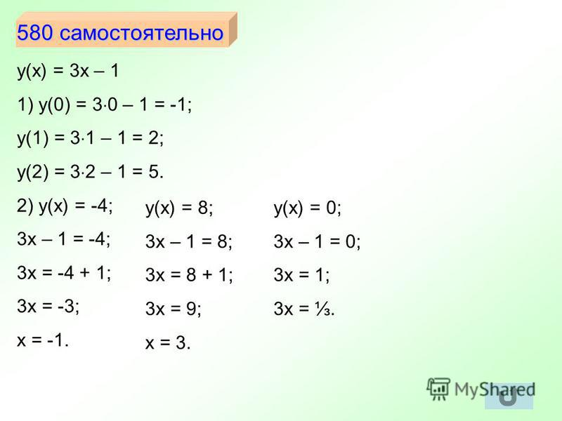 580 самостоятельно у(х) = 3 х – 1 1) у(0) = 3 0 – 1 = -1; у(1) = 3 1 – 1 = 2; у(2) = 3 2 – 1 = 5. 2) у(х) = -4; 3 х – 1 = -4; 3 х = -4 + 1; 3 х = -3; х = -1. у(х) = 8; 3 х – 1 = 8; 3 х = 8 + 1; 3 х = 9; х = 3. у(х) = 0; 3 х – 1 = 0; 3 х = 1; 3 х =.