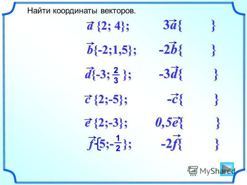 -2f{ } 0,5e{ } -c{ } -3d{ } -2b{ } 3a{ } Найти координаты векторов. f 5;- }; d{-3; }; b{-2;1,5}; a {2; 4}; c {2;-5}; e {2;-3}; 2 3 1 2
