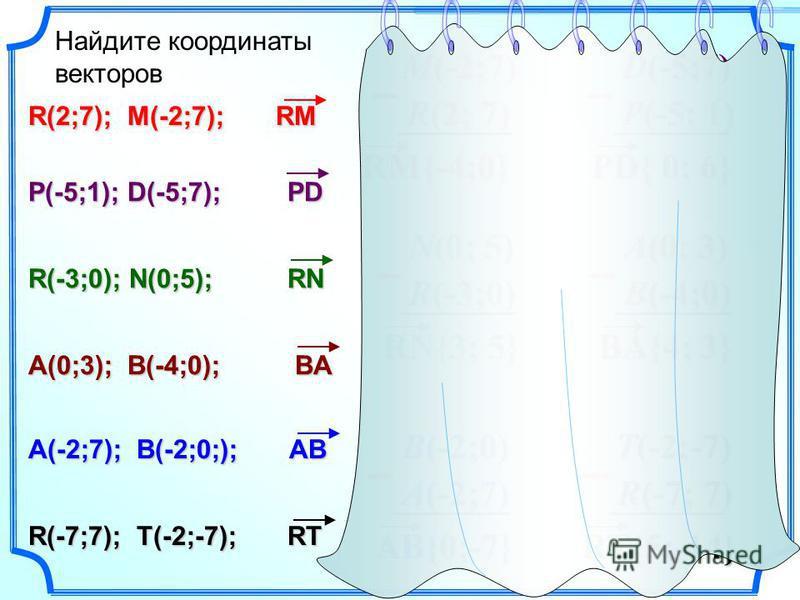 Найдите координаты векторовRM{-4;0} R(2; 7) M(-2;7) – R(2;7); M(-2;7); RM P(-5;1); D(-5;7); PD PD{ 0; 6} P(-5; 1) D(-5;7) – R(-3;0); N(0;5); RN A(0;3); B(-4;0); BA R(-7;7); T(-2;-7); RT A(-2;7); B(-2;0;); AB RN{3; 5} R(-3;0) N(0; 5) – BA{4; 3} B(-4;0