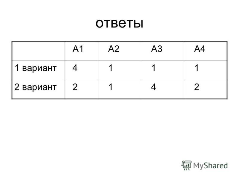 ответы А1 А2 А3 А4 1 вариант 4 1 1 1 2 вариант 2 1 4 2