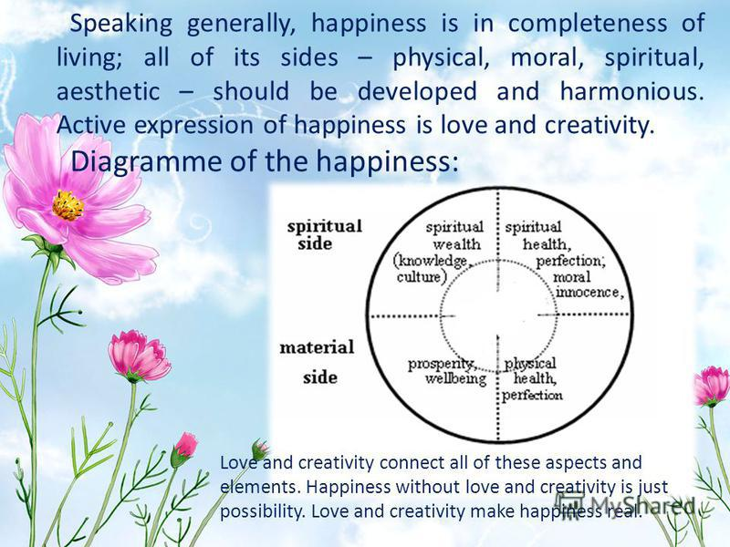 Speaking generally, happiness is in completeness of living; all of its sides – physical, moral, spiritual, aesthetic – should be developed and harmonious. Active expression of happiness is love and creativity. Diagramme of the happiness: Love and cre