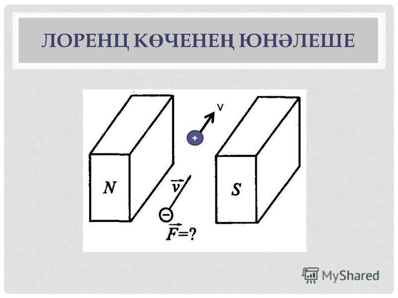 ЛОРЕНЦ К Ө ЧЕНЕ Ң ЮН Ә ЛЕШЕ + V