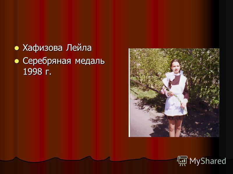 Хафизова Лейла Хафизова Лейла Серебряная медаль 1998 г. Серебряная медаль 1998 г.