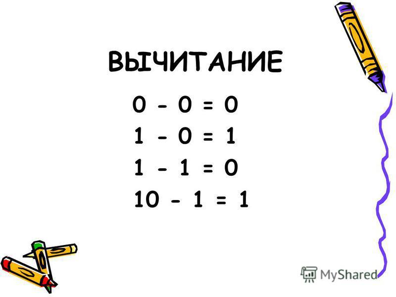 ВЫЧИТАНИЕ 0 - 0 = 0 1 - 0 = 1 1 - 1 = 0 10 - 1 = 1