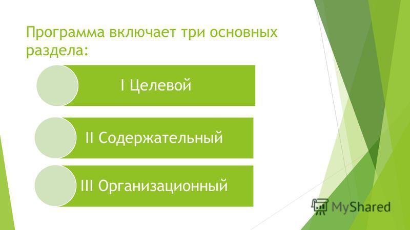Программа включает три основных раздела: I Целевой II Содержательный III Организационный