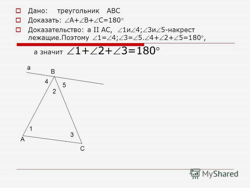 Дано: треугольник АВС Доказать: А+В+С=180 Доказательство: а II АС, 1 и 4;3 и 5-накрест лежащие.Поэтому 1=4;3=5.4+2+5=180, а значит 1+2+3=180 А В С а 1 3 2 4 5