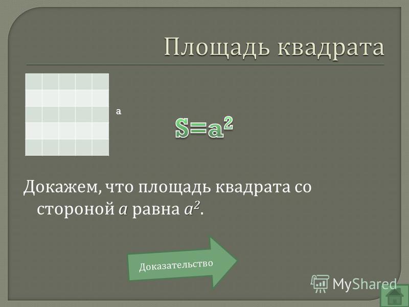 аа 2 Докажем, что площадь квадрата со стороной а равна а 2. a Доказательство