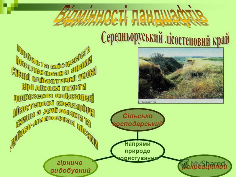 Напрями природо користування Сільсько господарський рекреаційний гірничо видобувний