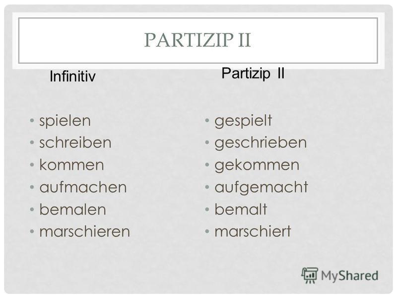 PARTIZIP II spielen schreiben kommen aufmachen bemalen marschieren gespielt geschrieben gekommen aufgemacht bemalt marschiert Infinitiv Partizip II