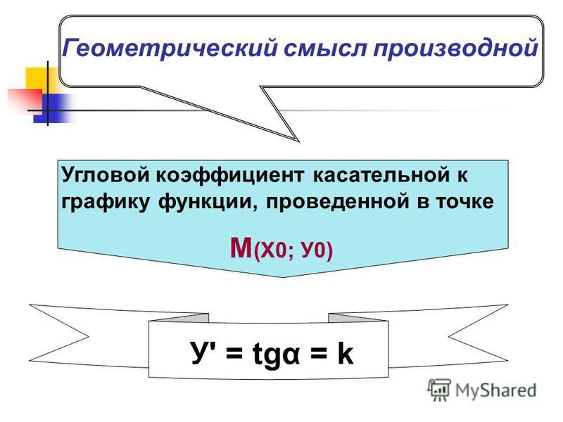 Геометрический смысл производной У' = tgα = k Угловой коэффициент касссательной к графику функции, проведенной в точке М (Х0; У0)