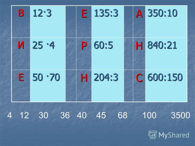 В 12·3 Е135:3А350:10 И 25 ·4 Р60:5Н840:21 Е 50 ·70 Н204:3С600:150 4 12 30 36 40 45 68 100 3500