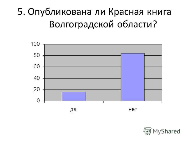 5. Опубликована ли Красная книга Волгоградской области?