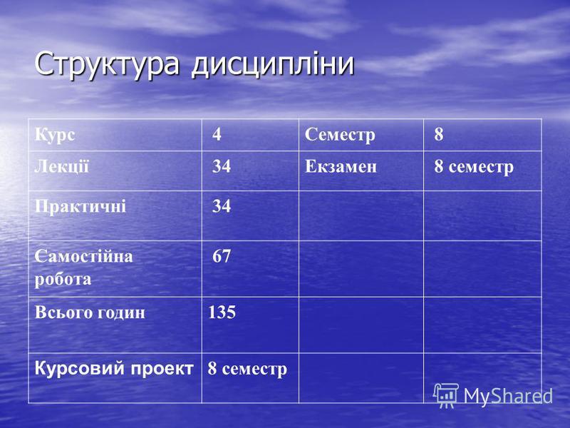 Структура дисципліни Курс 4Семестр 8 Лекції 34Екзамен 8 семестр Практичні 34 Самостійна робота 67 Всього годин135 Курсовий проект 8 семестр
