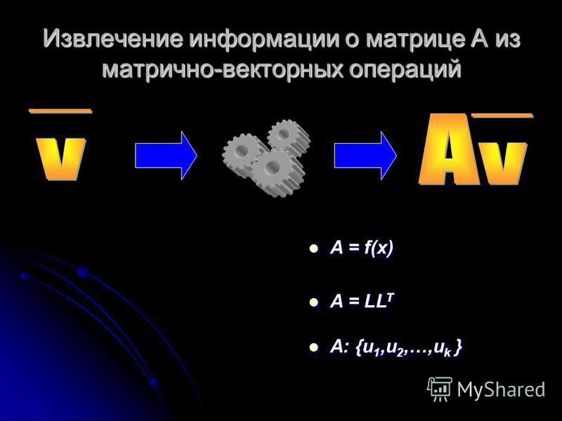Извлечение информации о матрице А из матрично-векторных операций A = f(x) A = f(x) A = LL T A = LL T A: {u 1,u 2,…,u k } A: {u 1,u 2,…,u k }