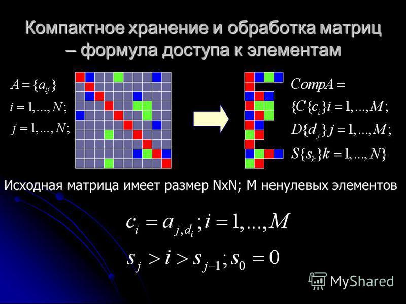 Компактное хранение и обработка матриц – формула доступа к элементам Исходная матрица имеет размер NxN; M ненулевых элементов