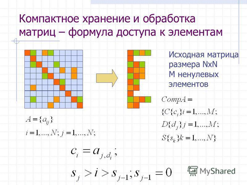 План Обработка исходной матрицы. Реализация матрично-векторных операций с использованием разреженности и специального вида матриц. Построение проектора Q: Симметричный Вариант. Алгоритм Ланцоша. Несимметричный вариант. Алгоритм Арнольди. Вычисление с