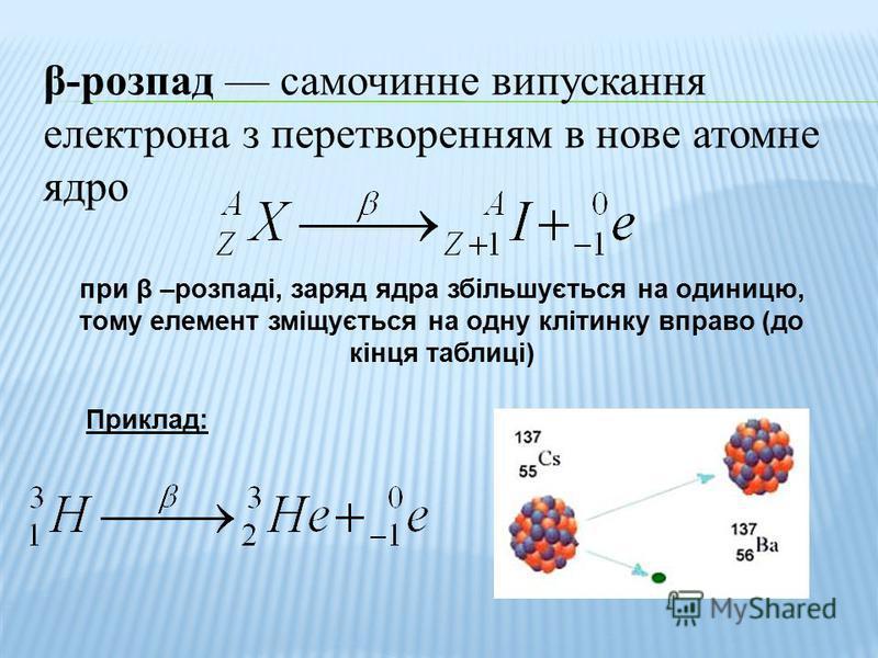 при β –розпаді, заряд ядра збільшується на одиницю, тому елемент зміщується на одну клітинку вправо (до кінця таблиці) Приклад: β-розпад самочинне випускання електрона з перетворенням в нове атомне ядро