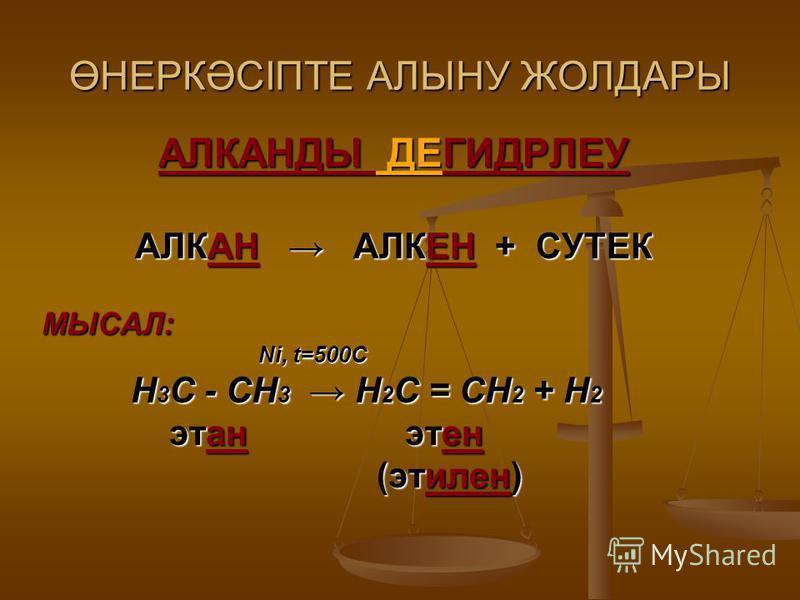 ӨНЕРКӘСІПТЕ АЛЫНУ ЖОЛДАРЫ АЛКАНДЫ ДЕГИДРЛЕУ АЛКАН АЛКЕН + СУТЕК МЫСАЛ: Ni, t=500C Ni, t=500C Н 3 С - СН 3 Н 2 С = СН 2 + Н 2 Н 3 С - СН 3 Н 2 С = СН 2 + Н 2 этан этен этан этен (этилен) (этилен)