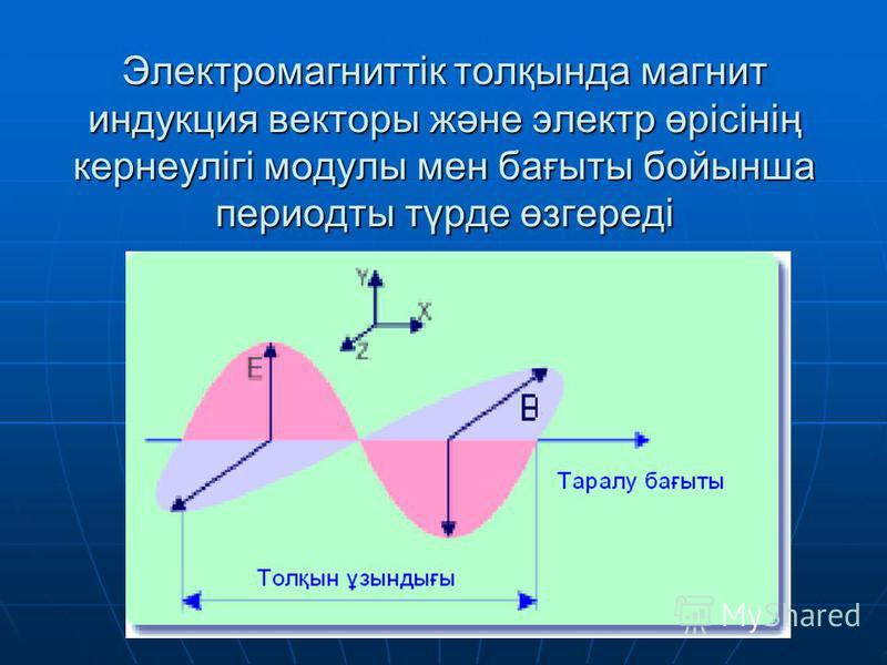 Электромагниттік толқында магнит индукция векторы және электр өрісінің кернеулігі модулы мен бағыты бойынша периодты түрде өзгереді