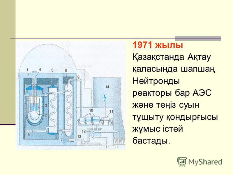1946 жылы КСРО – да Обнинск қаласында қуаты 5000 кВт болатын тұңғыш АЭС іске қосылды.