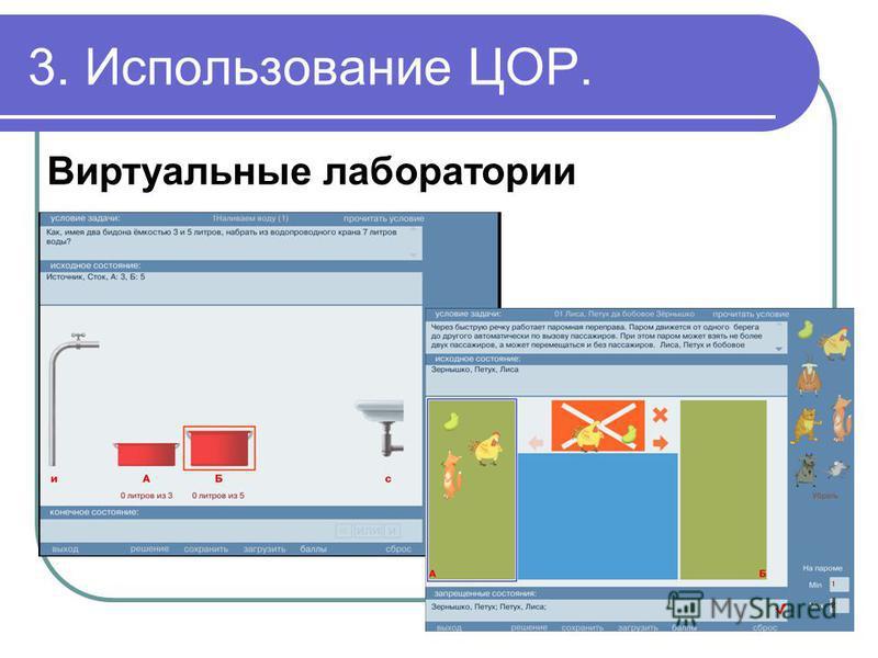 3. Использование ЦОР. Виртуальные лаборатории