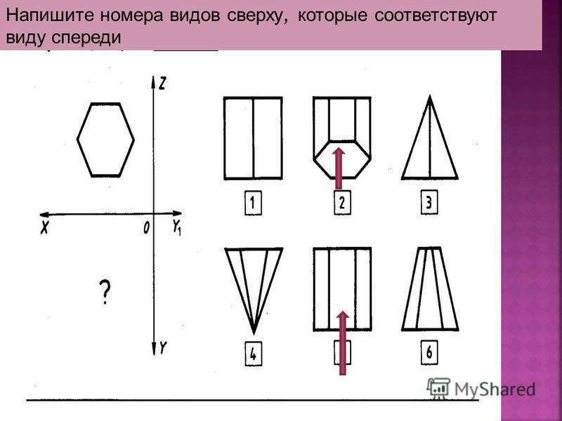 Напишите номера видов сверху, которые соответствуют виду спереди