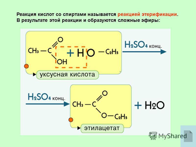 Реакция кислот со спиртами называется реакцией этерификации. В результате этой реакции и образуются сложные эфиры:
