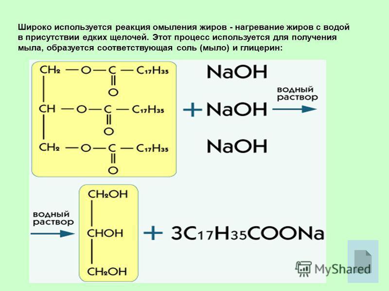 Широко используется реакция омыления жиров - нагревание жиров с водой в присутствии едких щелочей. Этот процесс используется для получения мыла, образуется соответствующая соль (мыло) и глицерин: