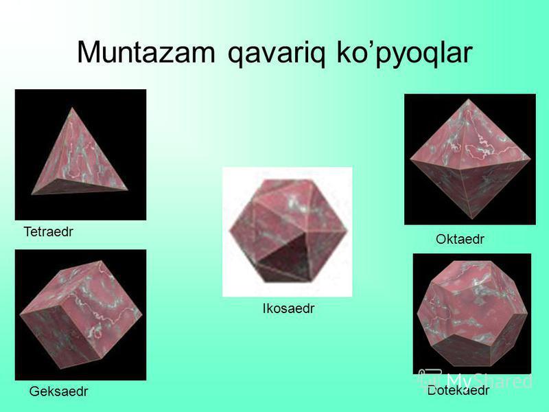 Muntazam qavariq kopyoqlar Tetraedr Geksaedr Oktaedr Dotekaedr Ikosaedr