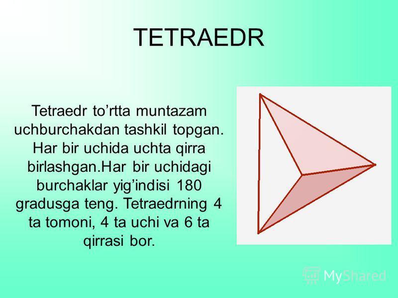 TETRAEDR Tetraedr tortta muntazam uchburchakdan tashkil topgan. Har bir uchida uchta qirra birlashgan.Har bir uchidagi burchaklar yigindisi 180 gradusga teng. Tetraedrning 4 ta tomoni, 4 ta uchi va 6 ta qirrasi bor.