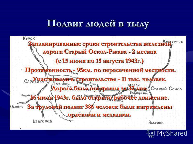 Подвиг людей в тылу Запланированные сроки строительства железной дороги Старый Оскол-Ржава - 2 месяца (с 15 июня по 15 августа 1943 г.) Протяженность - 95 км. по пересеченной местности. Протяженность - 95 км. по пересеченной местности. Участвовали в