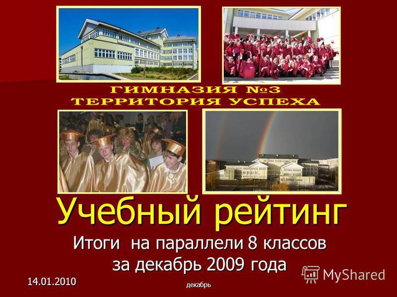 декабрь Учебный рейтинг Итоги на параллели 8 классов за декабрь 2009 года 14.01.2010