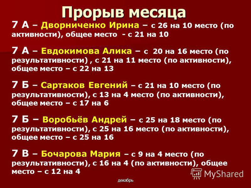 декабрь Прорыв месяца 7 А – Дворниченко Ирина – с 26 на 10 место (по активности), общее место - с 21 на 10 7 А – Евдокимова Алика – с 20 на 16 место (по результативности), с 21 на 11 место (по активности), общее место – с 22 на 13 7 Б – Сартаков Евге