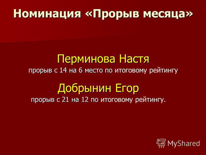 Номинация «Прорыв месяца» Перминова Настя прорыв с 14 на 6 место по прорыв с 14 на 6 место по итоговому рейтингу Добрынин Егор прорыв с 21 на 12 по прорыв с 21 на 12 по итоговому рейтингу.
