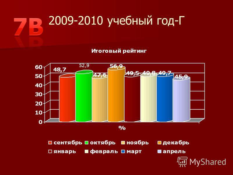 2009-2010 учебный год-Г