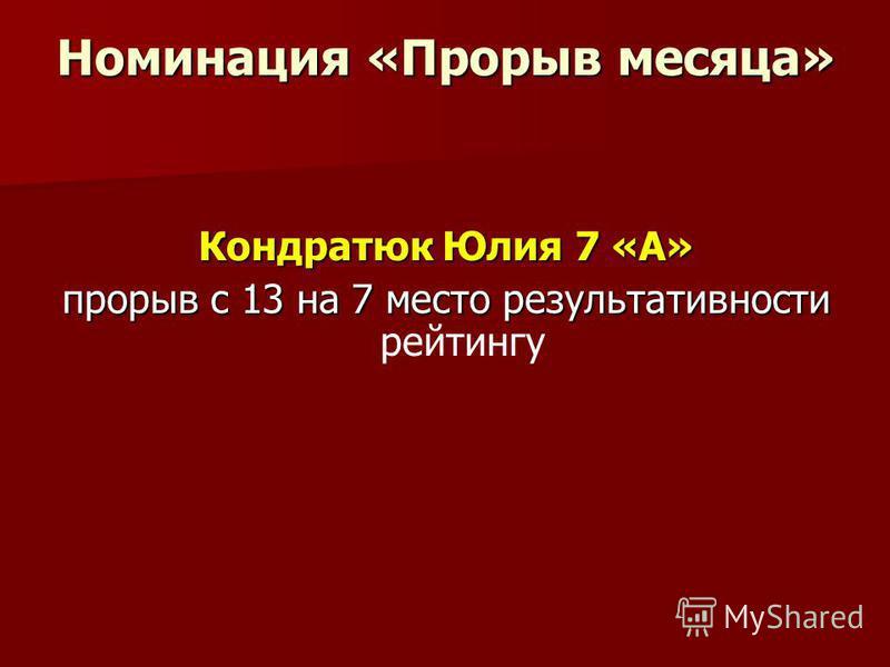 Номинация «Прорыв месяца» Кондратюк Юлия 7 «А» прорыв с 13 на 7 место результативности прорыв с 13 на 7 место результативности рейтингу