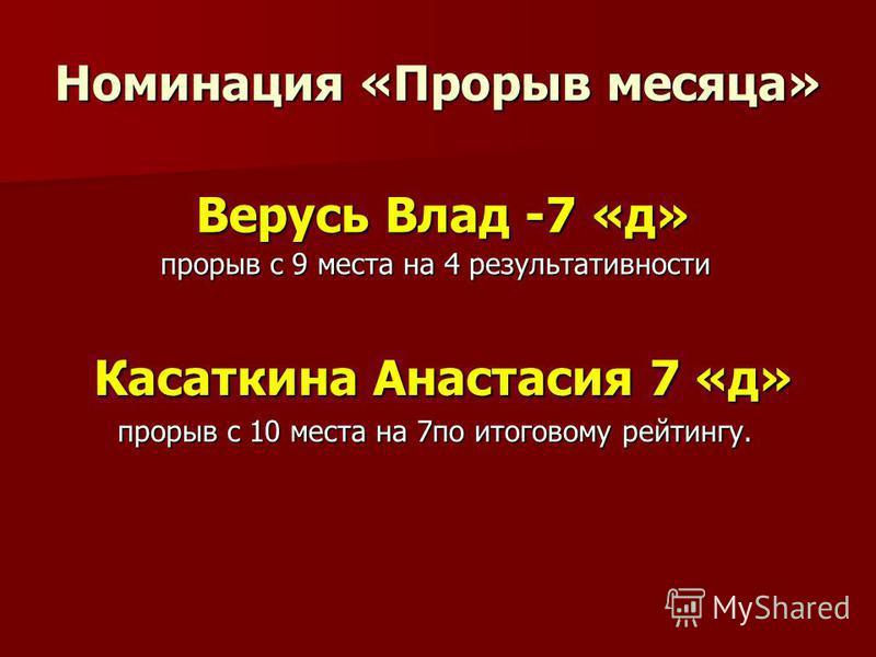 Номинация «Прорыв месяца» Касаткина Анастасия 7 «д» Касаткина Анастасия 7 «д» прорыв с 10 места на 7по итоговому рейтингу. Верусь Влад -7 «д» Верусь Влад -7 «д» прорыв с 9 места на 4 результативности