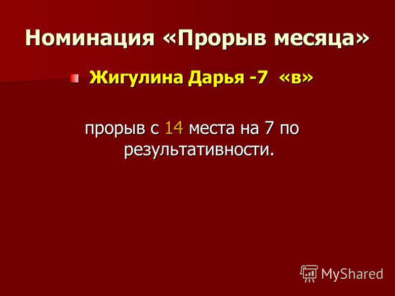 Номинация «Прорыв месяца» Жигулина Дарья -7 «в» Жигулина Дарья -7 «в» прорыв с 14 места на 7 по результативности.