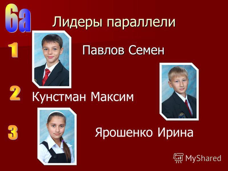 Лидеры параллели Павлов Семен Кунстман Максим Ярошенко Ирина
