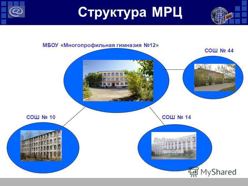 Структура МРЦ МБОУ «Многопрофильная гимназия 12» СОШ 10СОШ 14 СОШ 44