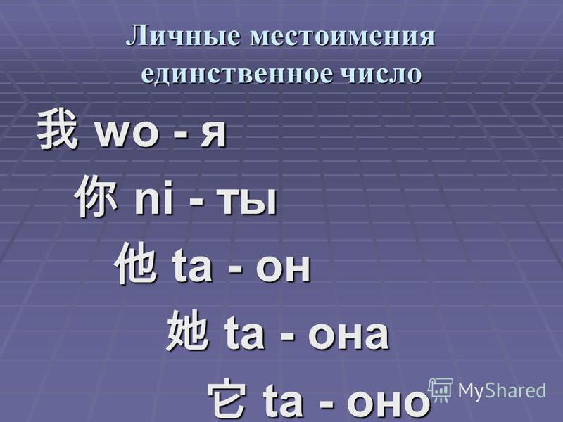 Личные местоимения единственное число wo - я wo - я ni - ты ni - ты ta - он ta - он ta - она ta - она ta - оно ta - оно