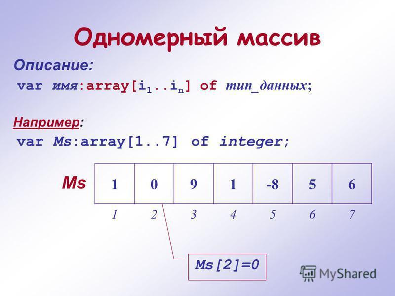 Одномерный массив Описание: var имя:array[i 1..i n ] of тип_данных; Например: var Ms:array[1..7] of integer; 1091-856 1234567 Ms Ms[2]=0