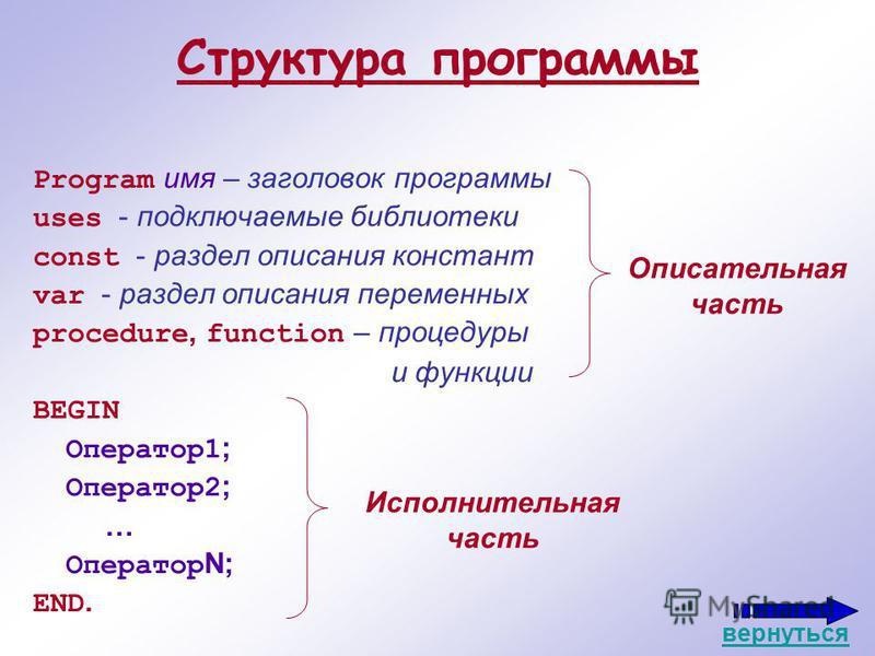 Структура программы Program имя – заголовок программы uses - подключаемые библиотеки const - раздел описания констант var - раздел описания переменных procedure, function – процедуры и функции BEGIN Оператор 1 ; Оператор 2 ; … Оператор N; END. Описат