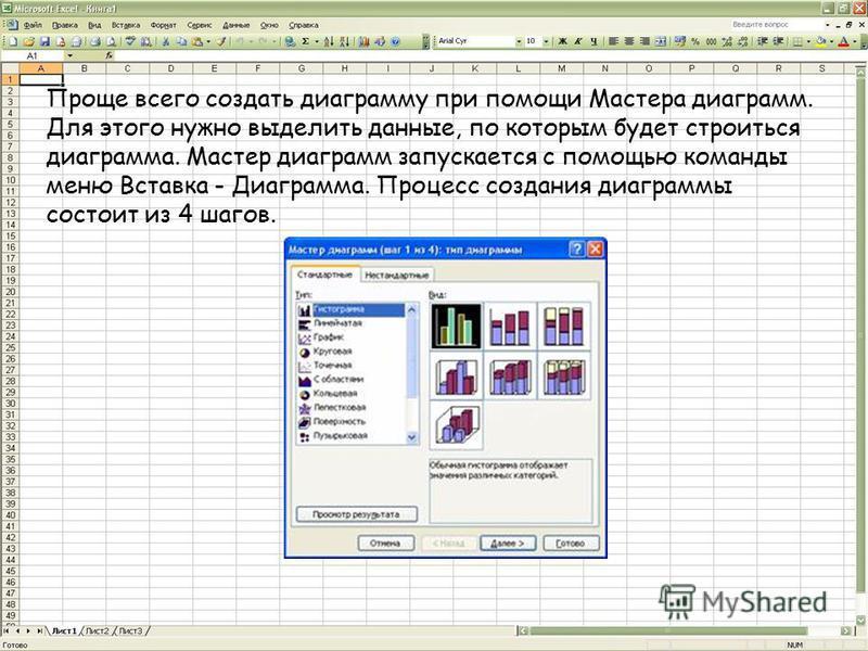 Проще всего создать диаграмму при помощи Мастера диаграмм. Для этого нужно выделить данные, по которым будет строиться диаграмма. Мастер диаграмм запускается с помощью команды меню Вставка - Диаграмма. Процесс создания диаграммы состоит из 4 шагов.