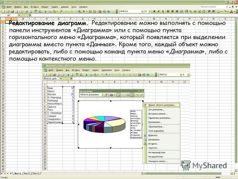 Редактирование диаграмм. Редактирование можно выполнять с помощью панели инструментов «Диаграмма» или с помощью пункта горизонтального меню «Диаграмма», который появляется при выделении диаграммы вместо пункта «Данные». Кроме того, каждый объект можн