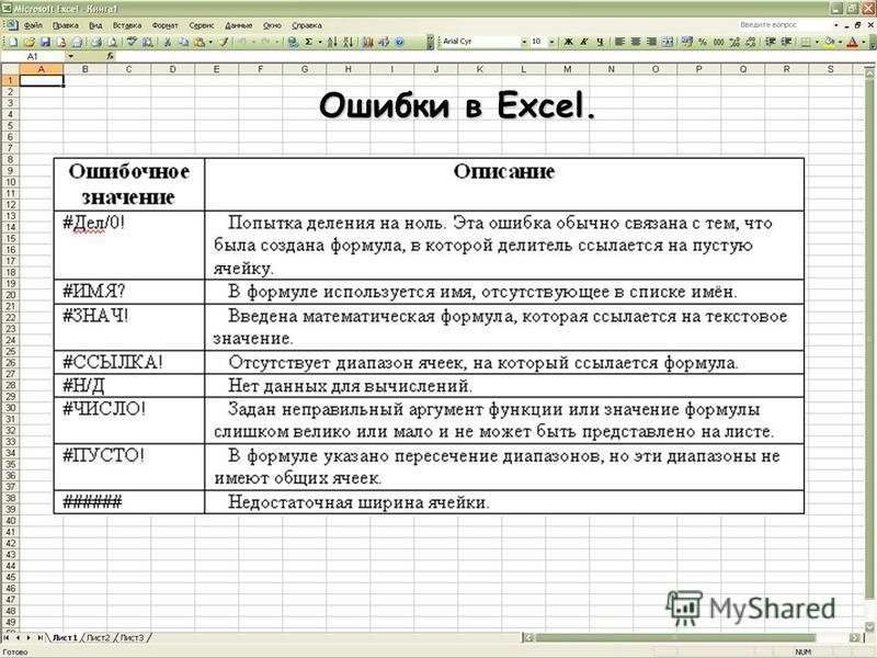 Ошибки в Excel.