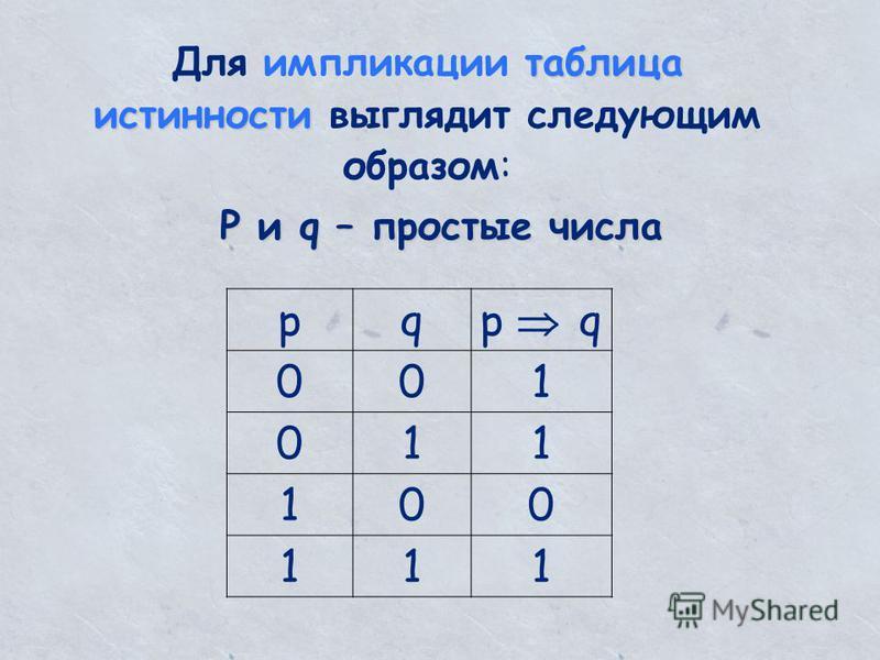 pqp q 001 011 100 111 таблица истинности Для импликации таблица истинности выглядит следующим образом: P и q – простые числа