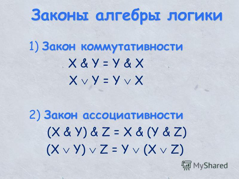 Законы алгебры логики Закон коммутативности 1) Закон коммутативности X & Y = Y & X X Y = Y X Закон ассоциативности 2) Закон ассоциативности (X & Y) & Z = X & (Y & Z) (X Y) Z = Y (X Z)