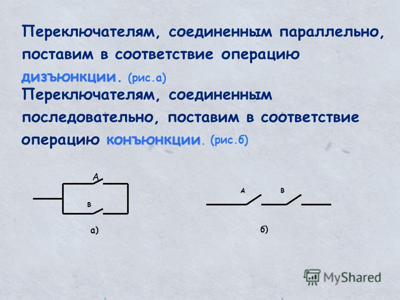 АВ A B а) б) дизъюнкции Переключателям, соединенным параллельно, поставим в соответствие операцию дизъюнкции. (рис.а) конъюнкции. Переключателям, соединенным последовательно, поставим в соответствие операцию конъюнкции. (рис.б)